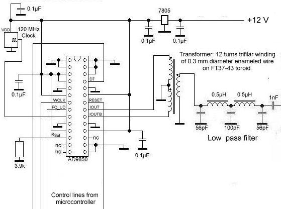 DDS for multi band transceiver (DK7IH 2015)