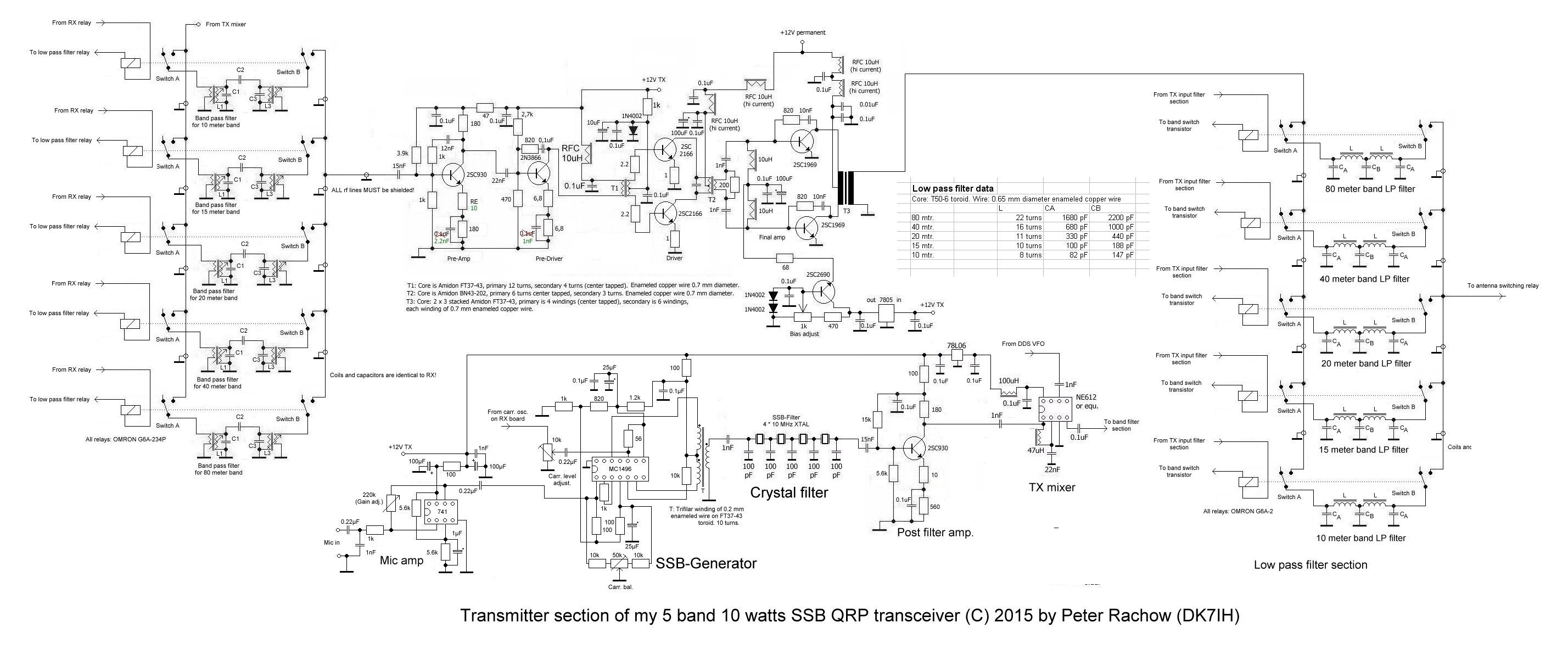 A 5 bands 10 Watts multi band SSQ QRP transceiver: The full transmitter section including broadband linear amplifier from 3 to 30 MHz (C) Peter Rachow (DK7IH) 2015