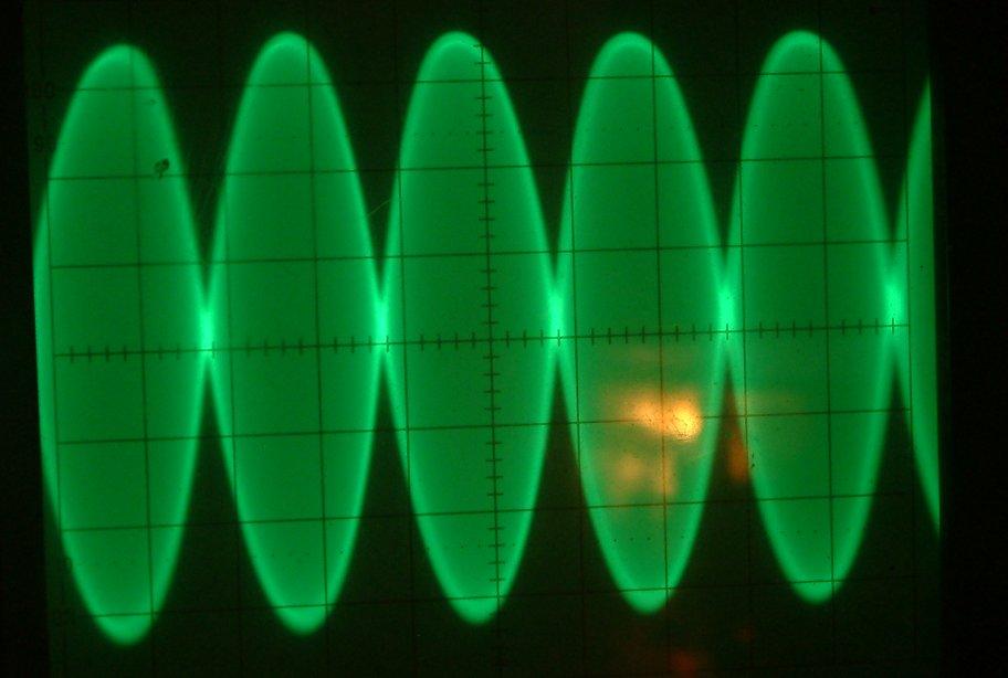 SSB 2-tone test signal: Transmitter correctly adjusted
