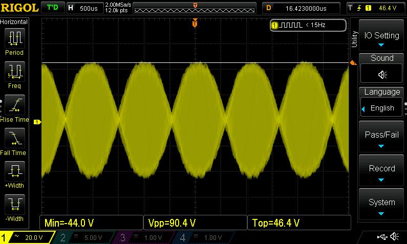 2-Tone-Signal Amplitude