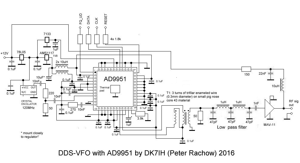 AD9951 based DDS VFO for QRP multiband transceiver (Peter Rachow, DK7IH, 2016)