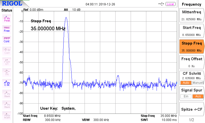 AD9951 narrow spectroscopic analysis