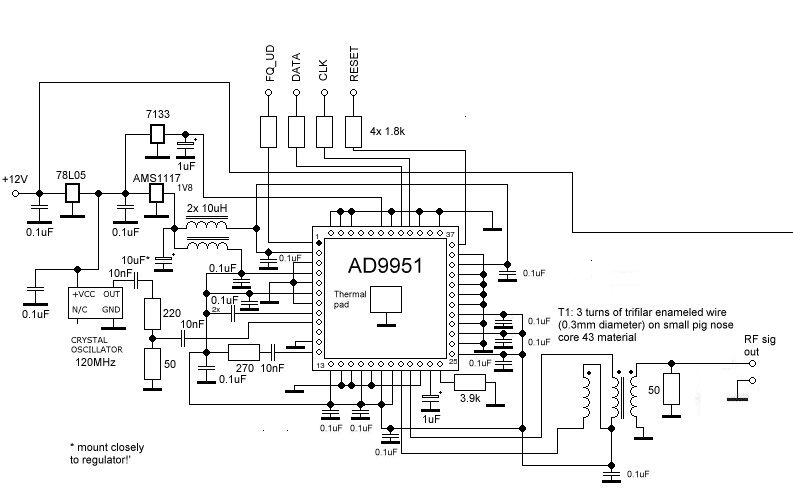 AD9951 DDS synthesizer (DK7IH 2018)