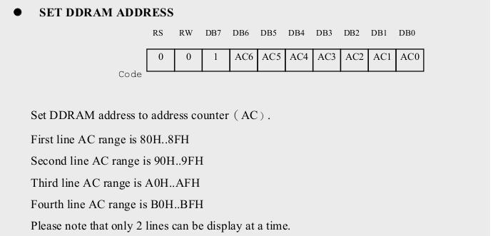 LCD12864_set_CDRAM_adr
