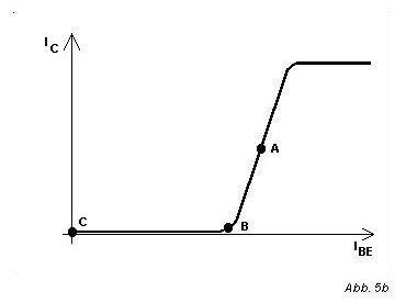 bipolar-transistor-ibe-ic-function