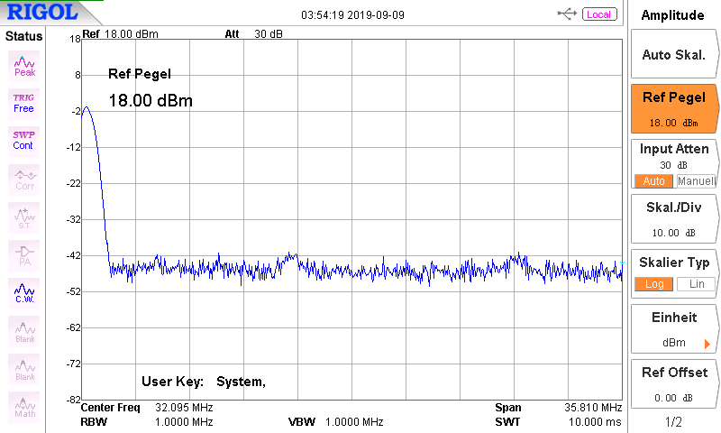 DK7IH - High performance Transceiver - Transmitter section -Showing harmonic suppression