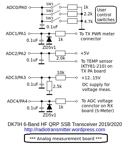 DK7IH 6 band QRP SSB TRX 2019 - Analog Adaptor Board