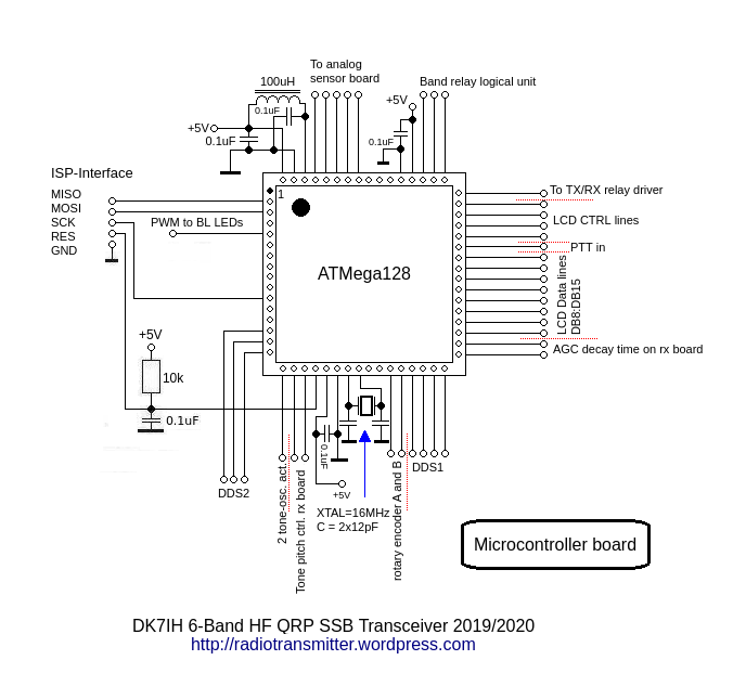DK7IH 6 band QRP SSB TRX 2019 - ATMega128 microcontroller