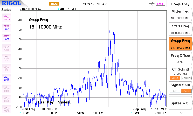 DK7IH 5 band QRP SSB transceiver 2020 - Spectral analysis of output signal (audio two-tone modulated) 17m