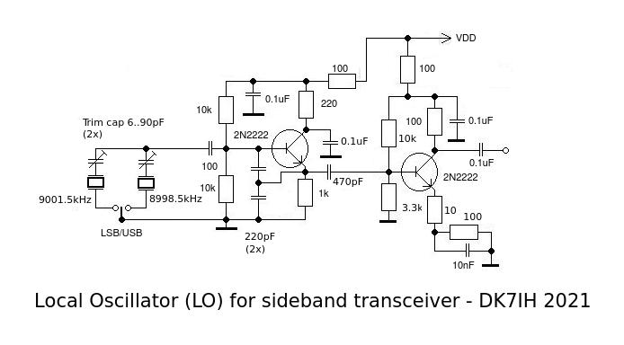 Local oscillator - DK7IH 2021