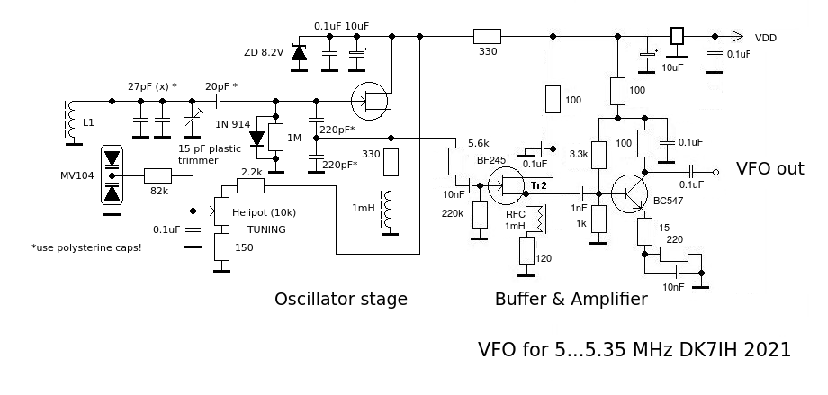 Varactor tuned VFO 5 to 5.35 MHz - DK7IH 2021